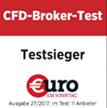 €uro am Sonntag CFD Broker Test 2017