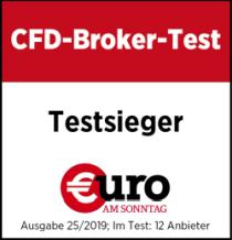 Cfd Broker Test