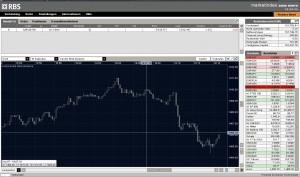 Trading Plattform von marketindex