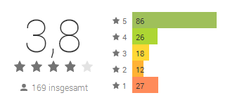 onvista-bewertung-googleplay